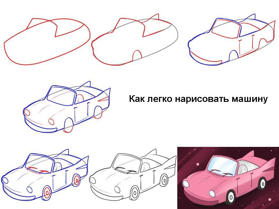 Как легко нарисовать машину