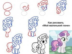 Как рисовать «Мой маленький пони»