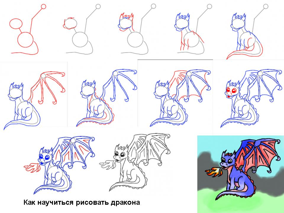 Как научиться рисовать самостоятельно карандашом. Основы