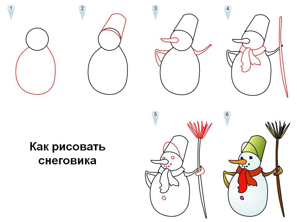 Как научиться рисовать новогодние открытки