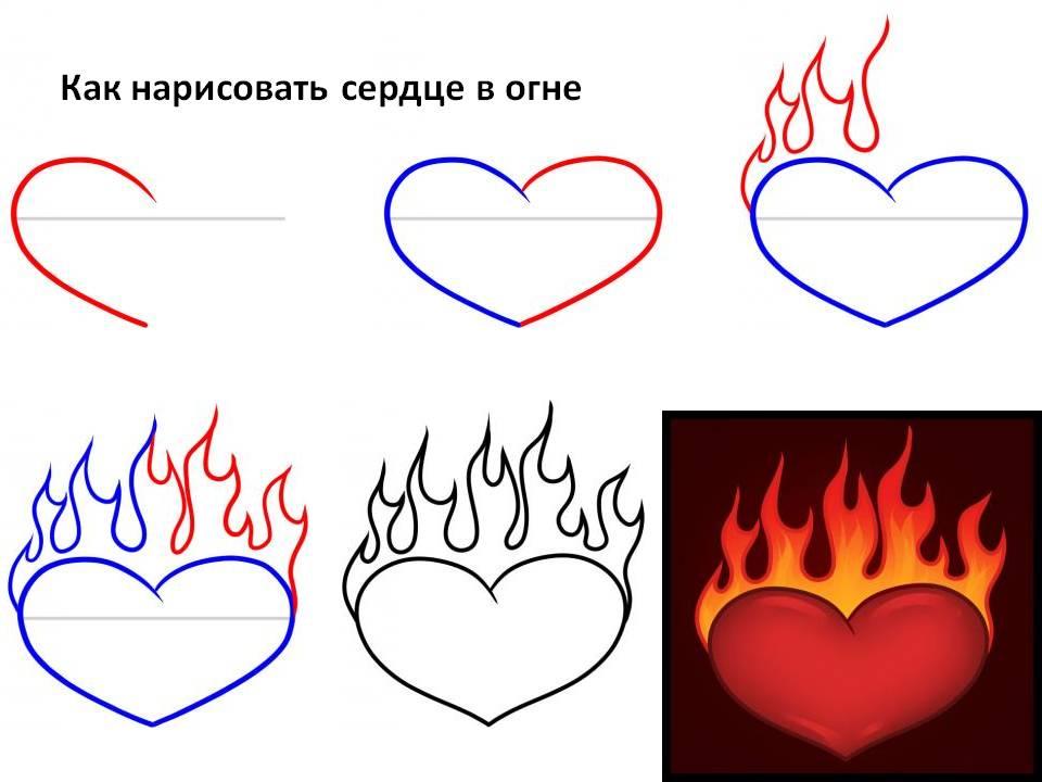 Как нарисовать сердце в огне