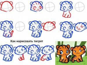 Как нарисовать тигрят