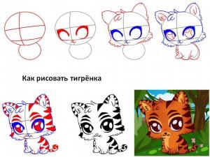 Как рисовать тигрёнка