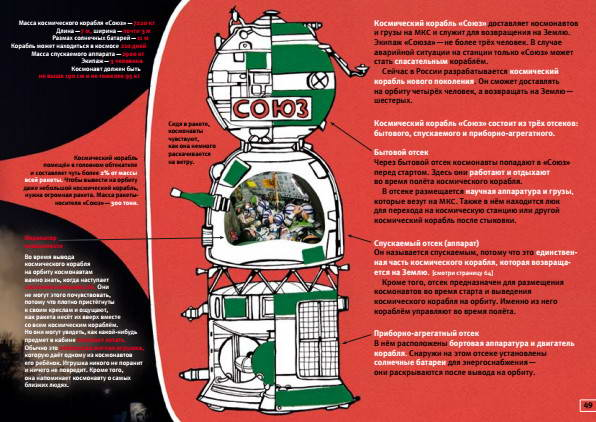 Устройство космического корабля
