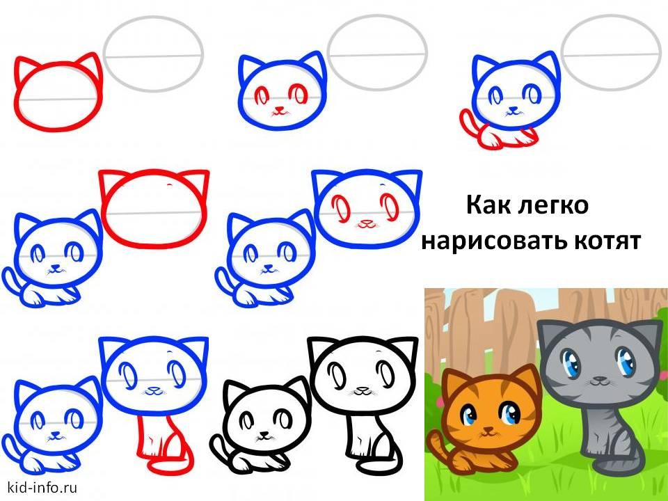 Как нарисовать котят