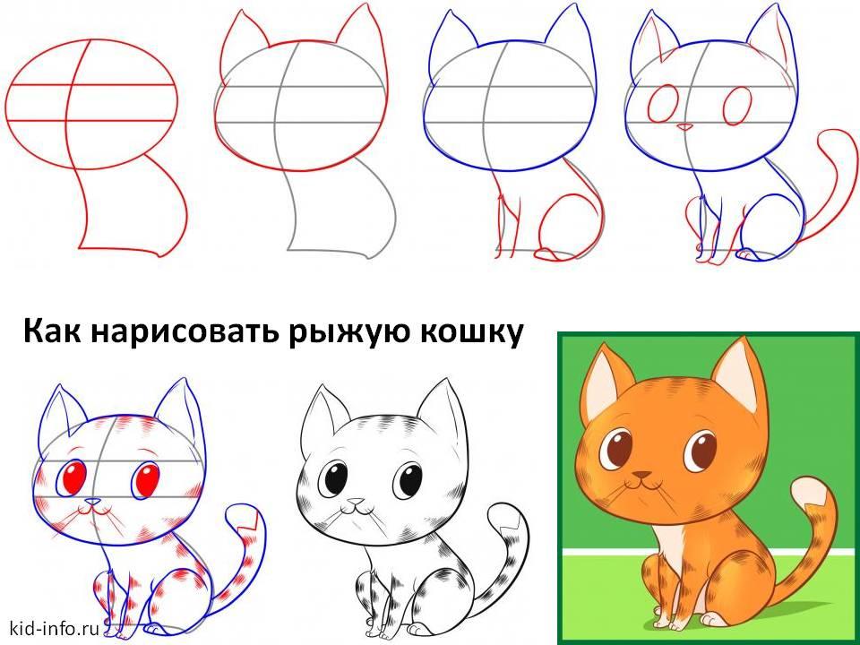 Kucing Yak Malyuvati