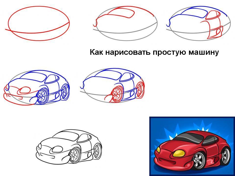 Как нарисовать простую машину