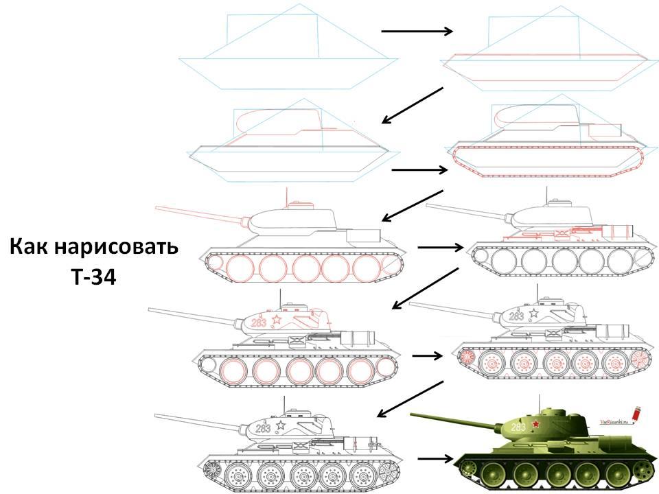 Как нарисовать Т-34