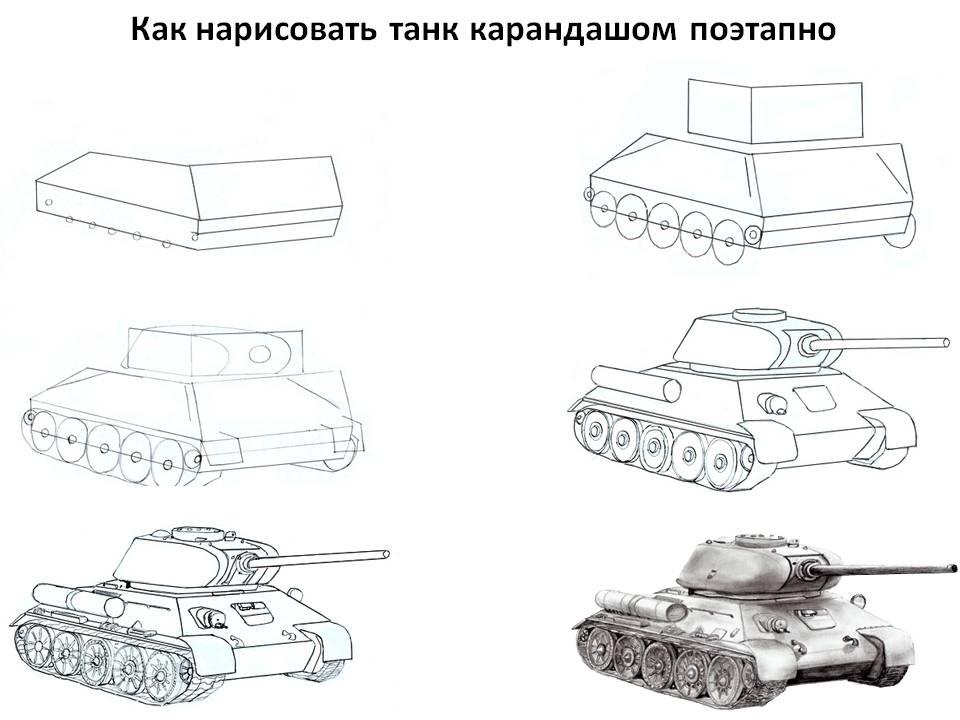 Как нарисовать танк КВ карандашом поэтапно