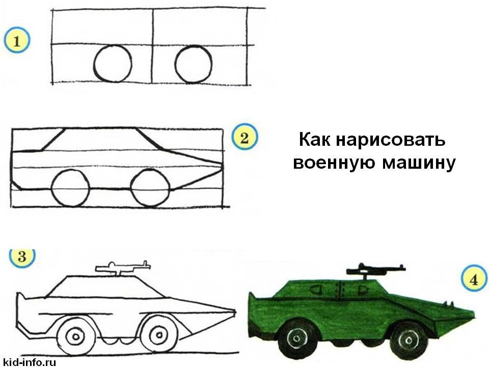 Как нарисовать военную машину