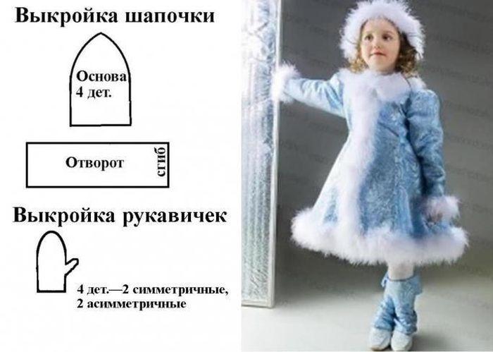 выкройка костюма снегурочки